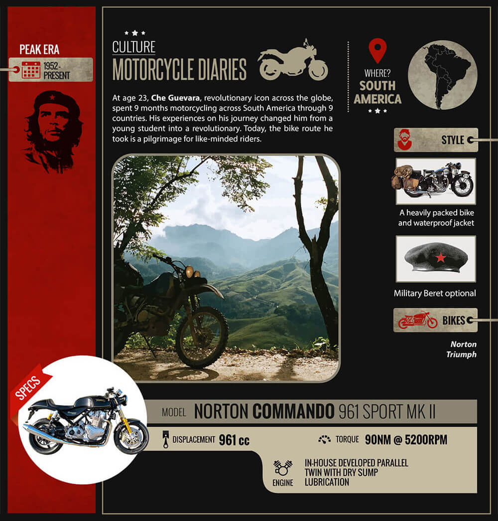 Motorbike Culture Around The World - South America