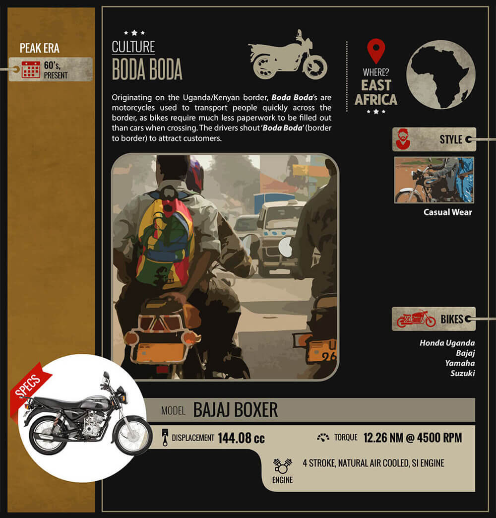 Motorbike Culture Around The World - East Africa